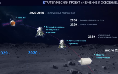 How Russia (yes, Russia) plans to land cosmonauts on the Moon by 2030 – Ars Technica